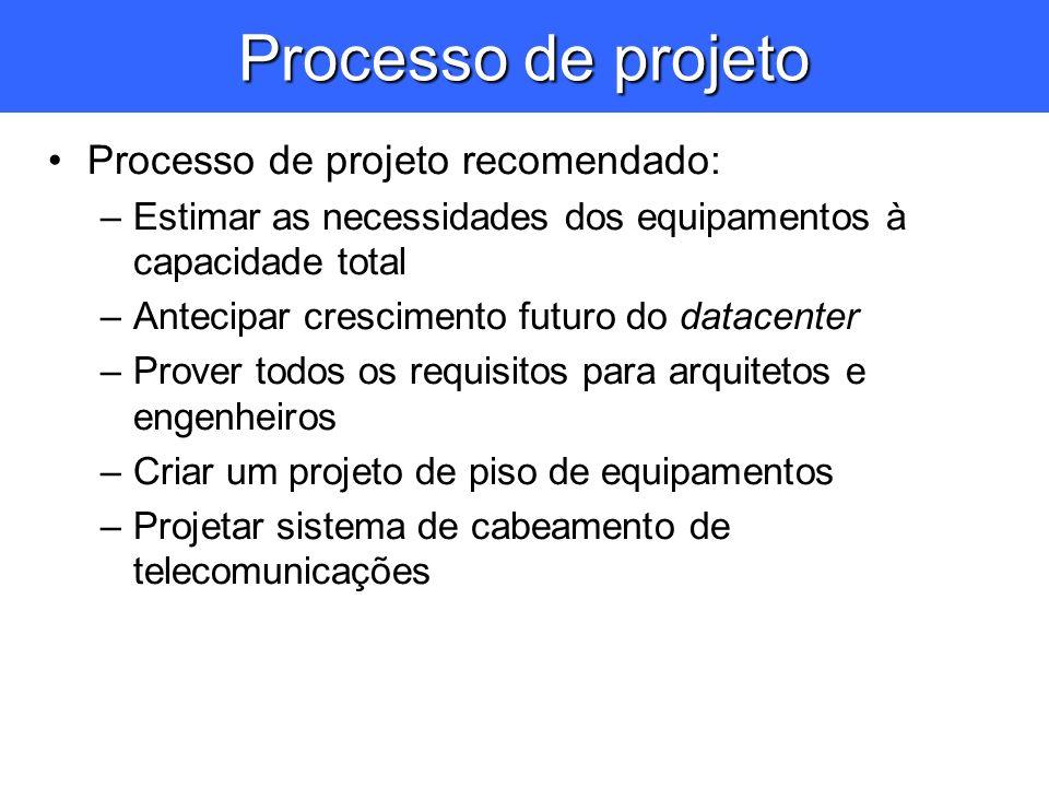 Processo de projeto Processo de projeto recomendado: