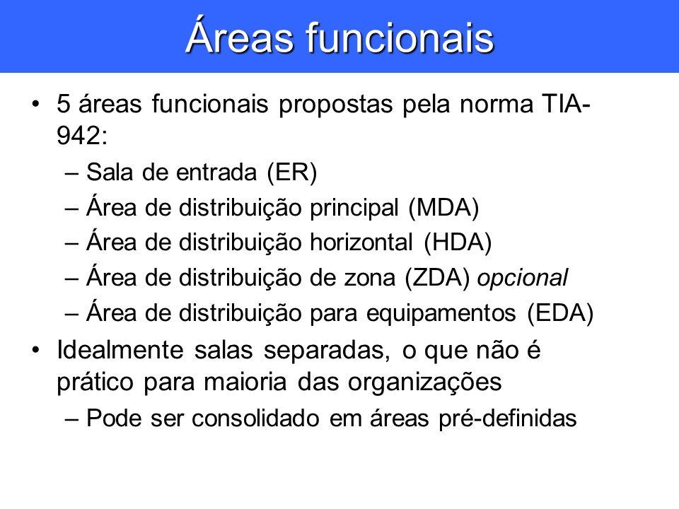 Áreas funcionais 5 áreas funcionais propostas pela norma TIA-942: