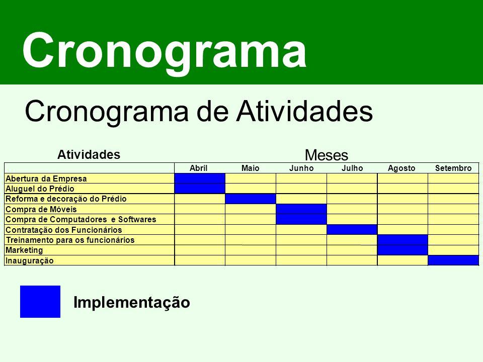 Cronograma Cronograma de Atividades Implementação Meses Atividades