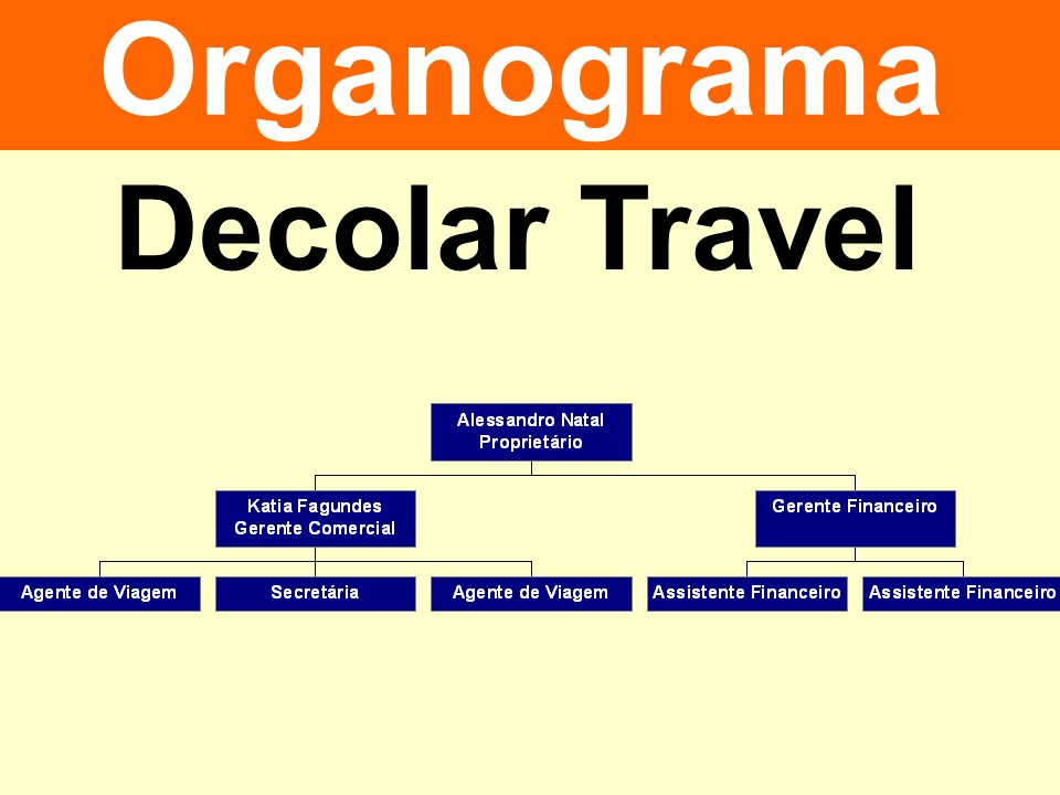 Organograma Decolar Travel
