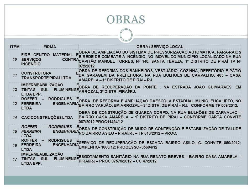 OBRAS ITEM FIRMA OBRA / SERVIÇO LOCAL 10