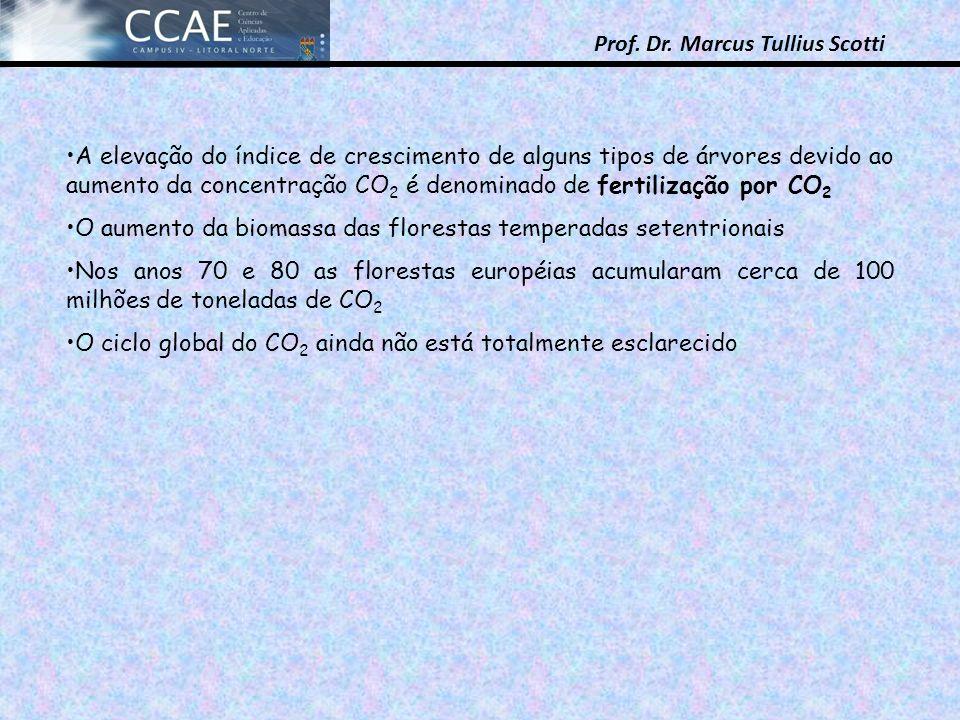 A elevação do índice de crescimento de alguns tipos de árvores devido ao aumento da concentração CO2 é denominado de fertilização por CO2