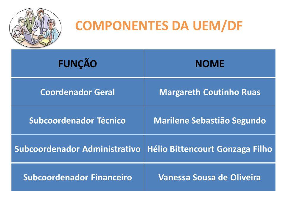 COMPONENTES DA UEM/DF FUNÇÃO NOME Coordenador Geral