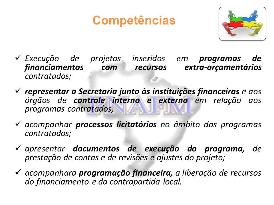 Competências Execução de projetos inseridos em programas de financiamentos com recursos extra-orçamentários contratados;