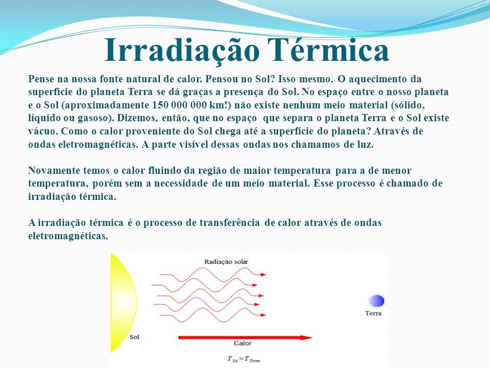 Irradiação Térmica