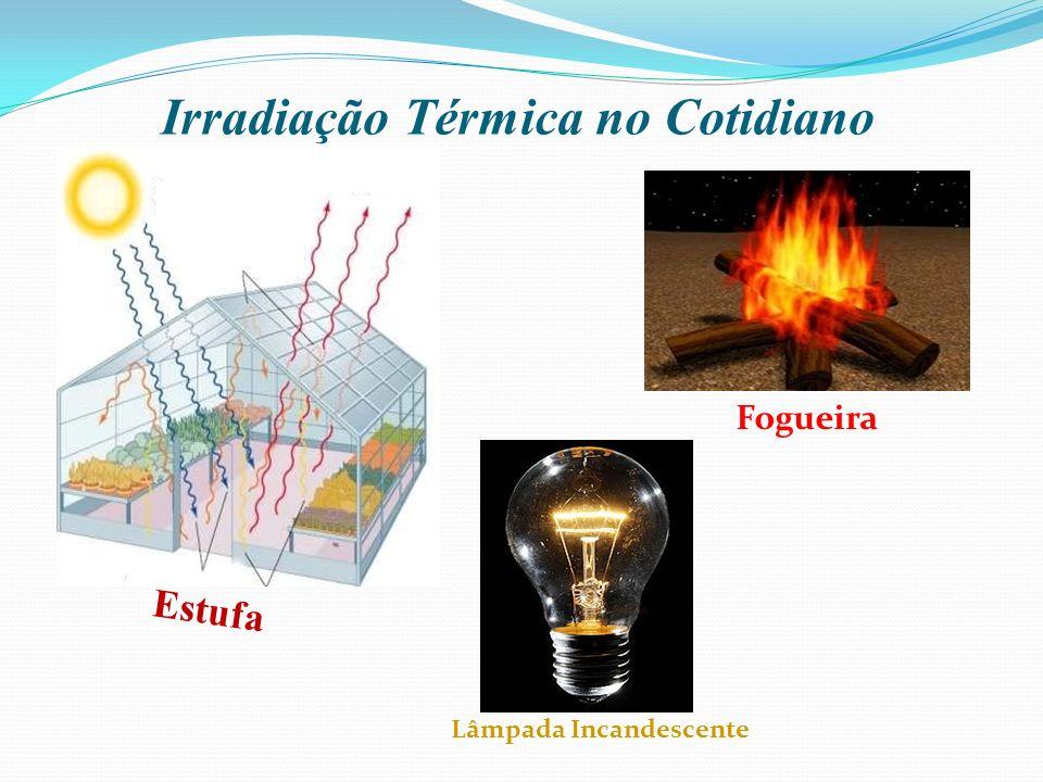 Irradiação Térmica no Cotidiano