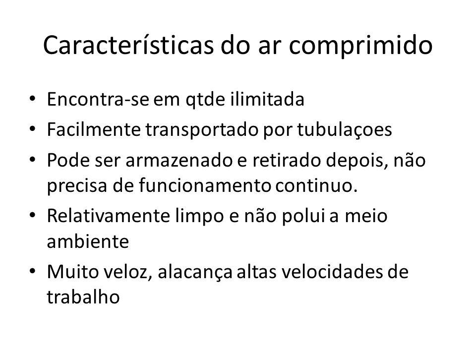Características do ar comprimido
