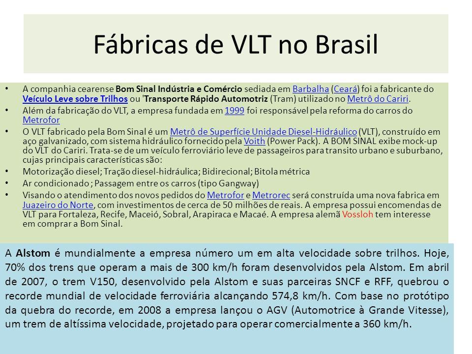 Fábricas de VLT no Brasil