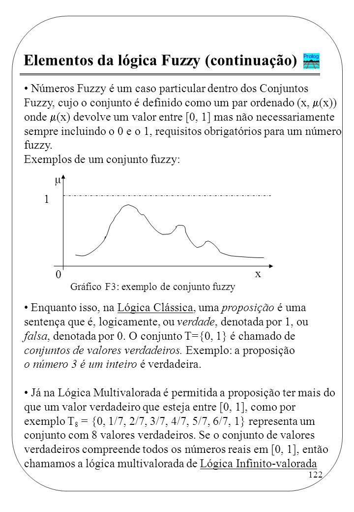 Elementos da lógica Fuzzy (continuação)
