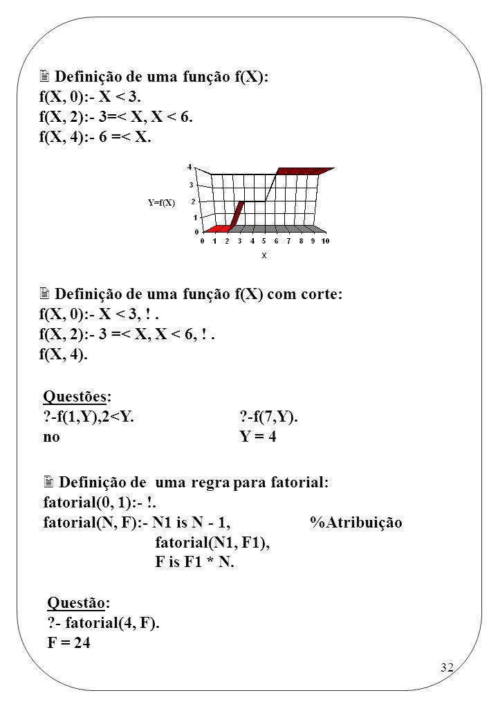 Definição de uma função f(X): f(X, 0):- X < 3.