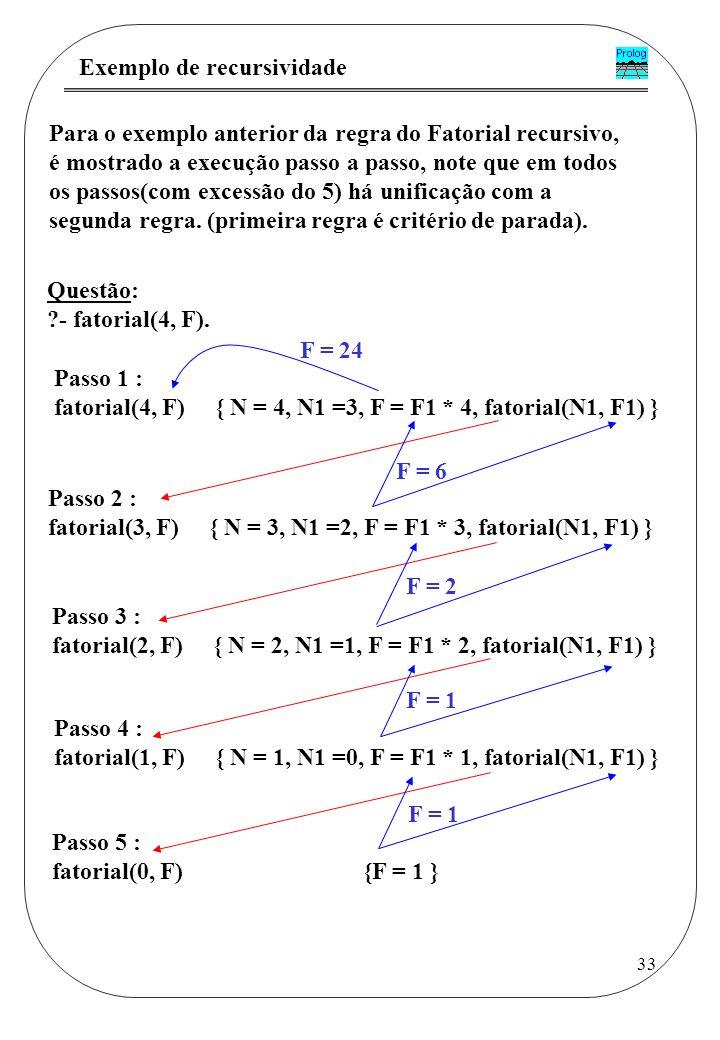 Exemplo de recursividade