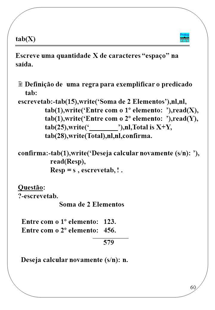 tab(X) Escreve uma quantidade X de caracteres espaço na saída. Definição de uma regra para exemplificar o predicado.
