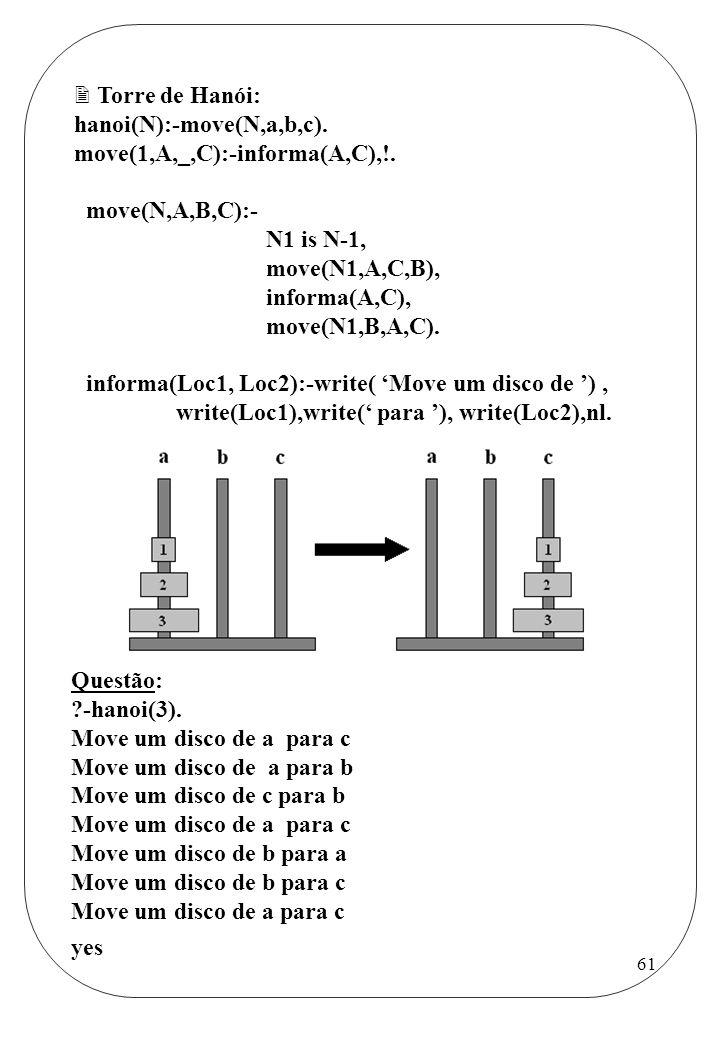 Torre de Hanói: hanoi(N):-move(N,a,b,c). move(1,A,_,C):-informa(A,C),!. move(N,A,B,C):- N1 is N-1,