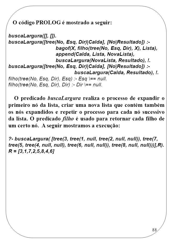 O código PROLOG é mostrado a seguir: