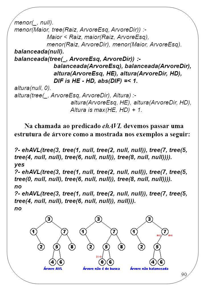 menor(_, null). menor(Maior, tree(Raiz, ArvoreEsq, ArvoreDir)) :- Maior < Raiz, maior(Raiz, ArvoreEsq),