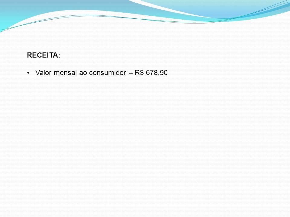 RECEITA: Valor mensal ao consumidor – R$ 678,90