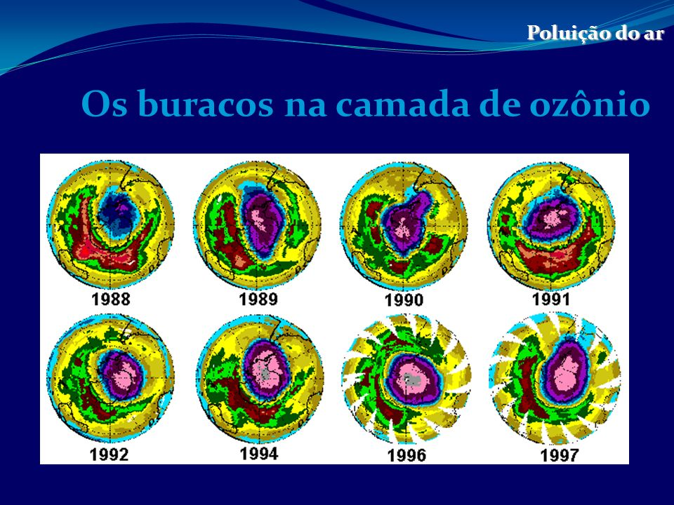 Os buracos na camada de ozônio
