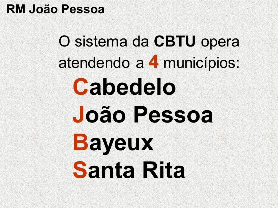 João Pessoa Bayeux Santa Rita