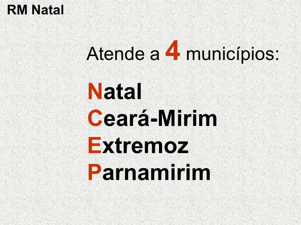 RM Natal Atende a 4 municípios: Natal Ceará-Mirim Extremoz Parnamirim