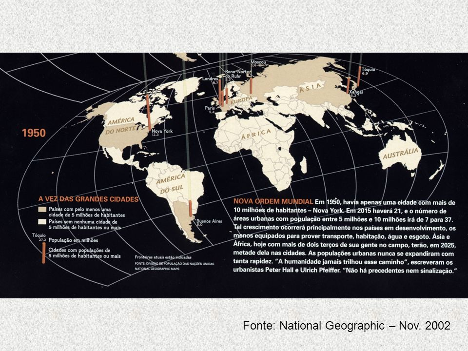 Fonte: National Geographic – Nov. 2002