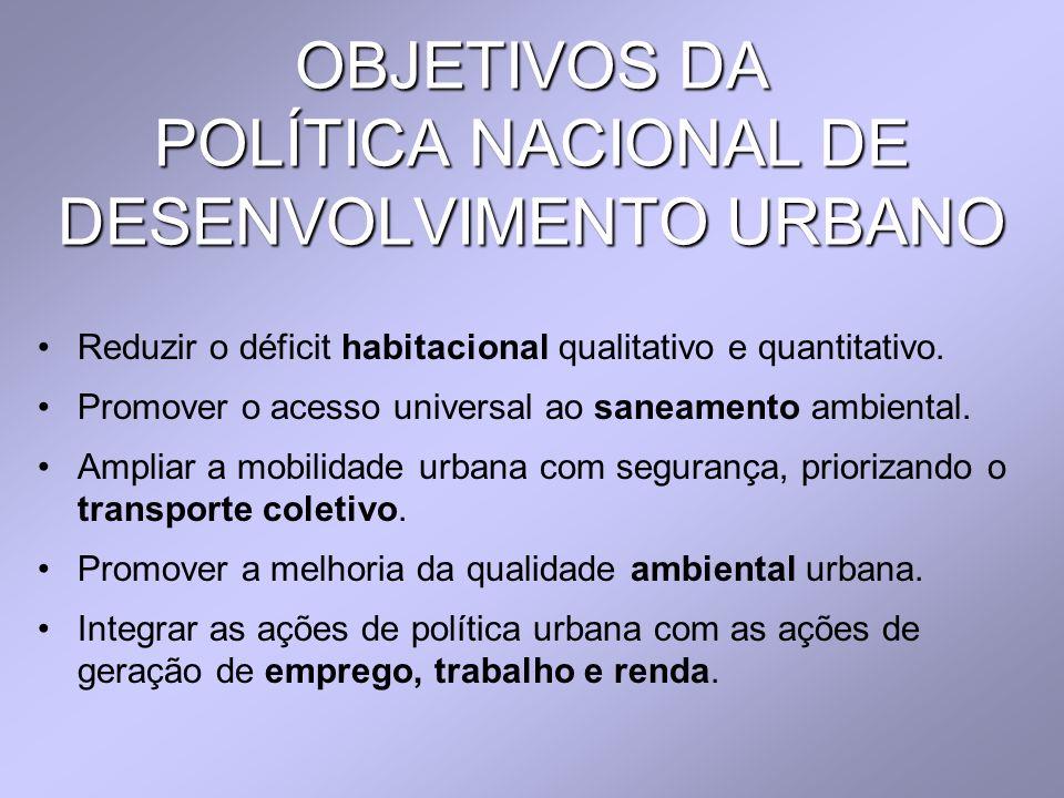 OBJETIVOS DA POLÍTICA NACIONAL DE DESENVOLVIMENTO URBANO