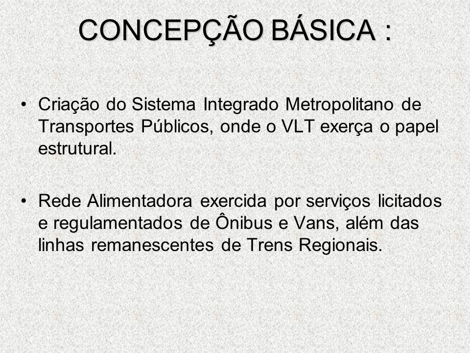 CONCEPÇÃO BÁSICA : Criação do Sistema Integrado Metropolitano de Transportes Públicos, onde o VLT exerça o papel estrutural.