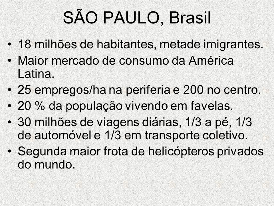 SÃO PAULO, Brasil 18 milhões de habitantes, metade imigrantes.