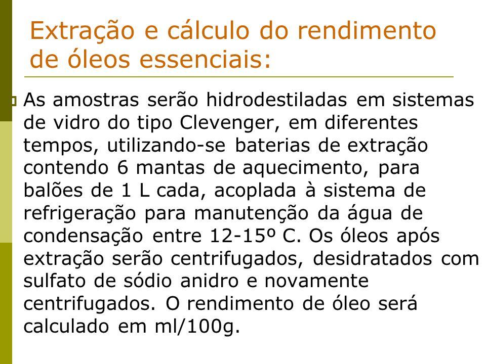 Extração e cálculo do rendimento de óleos essenciais: