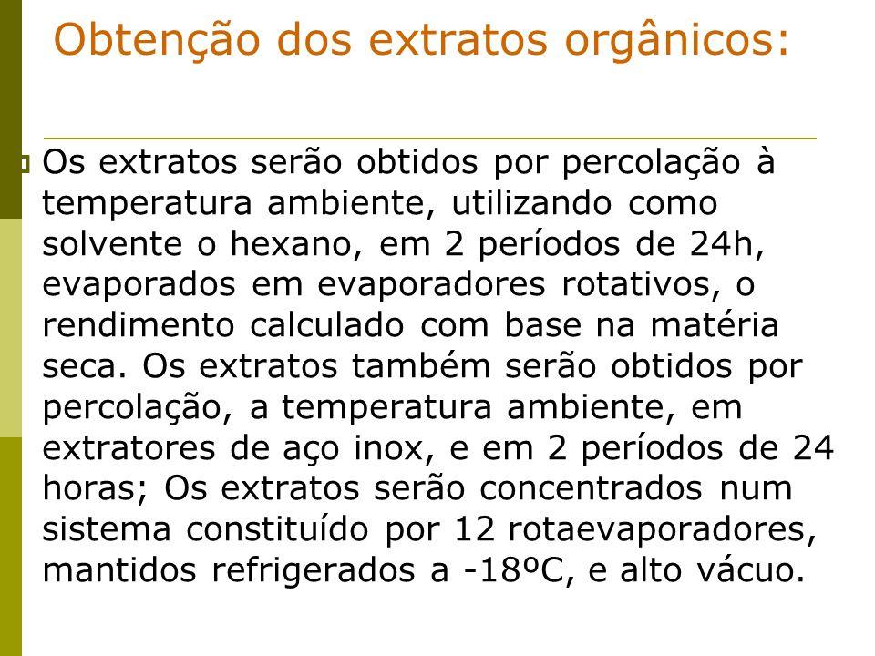 Obtenção dos extratos orgânicos: