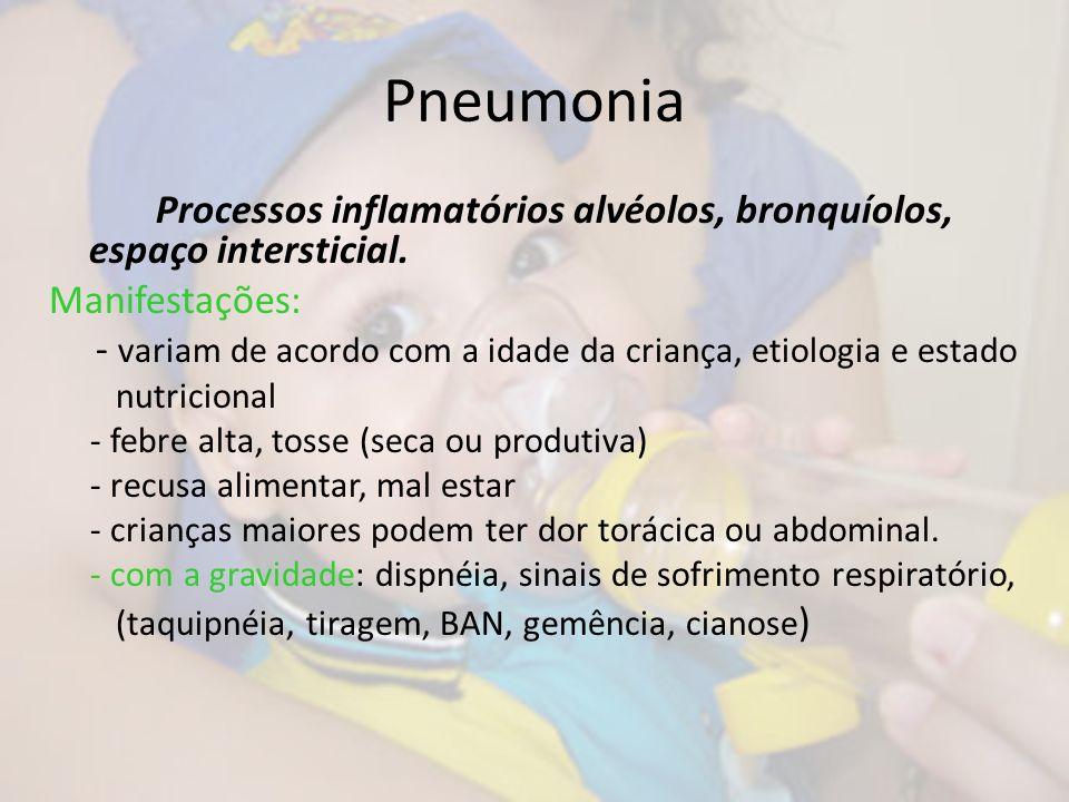 Pneumonia Processos inflamatórios alvéolos, bronquíolos, espaço intersticial. Manifestações: