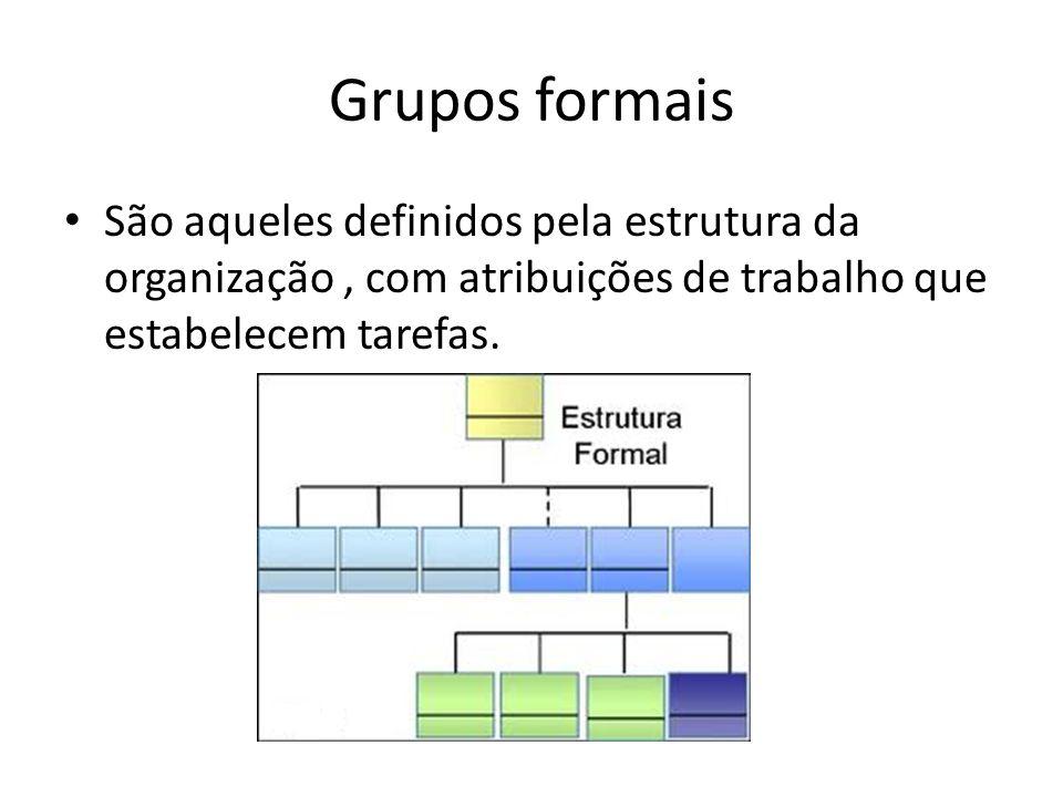 Grupos formais São aqueles definidos pela estrutura da organização , com atribuições de trabalho que estabelecem tarefas.