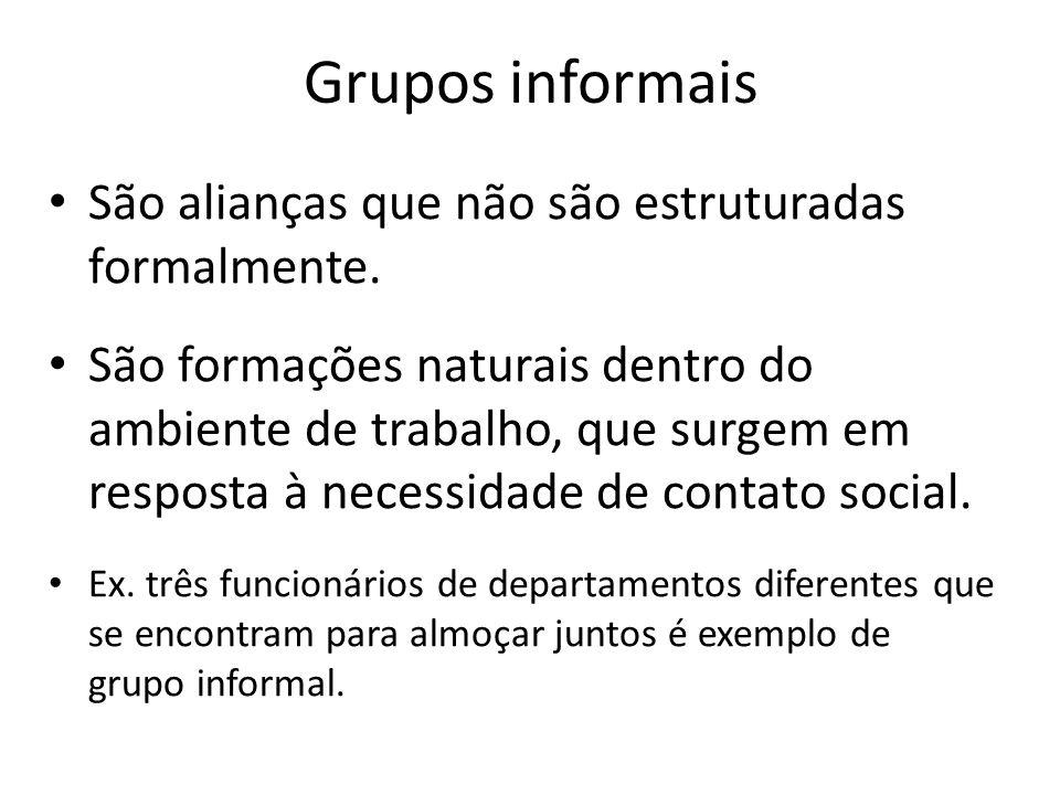 Grupos informais São alianças que não são estruturadas formalmente.