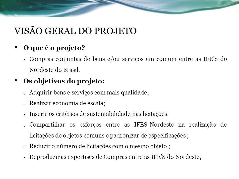 VISÃO GERAL DO PROJETO O que é o projeto Os objetivos do projeto: