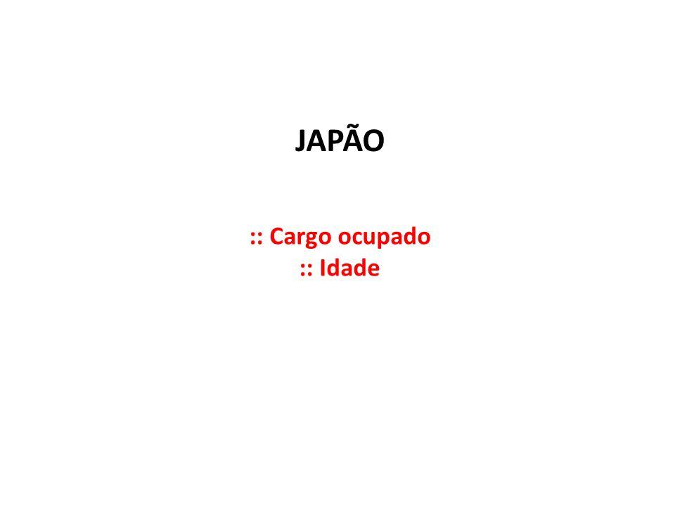 JAPÃO :: Cargo ocupado :: Idade