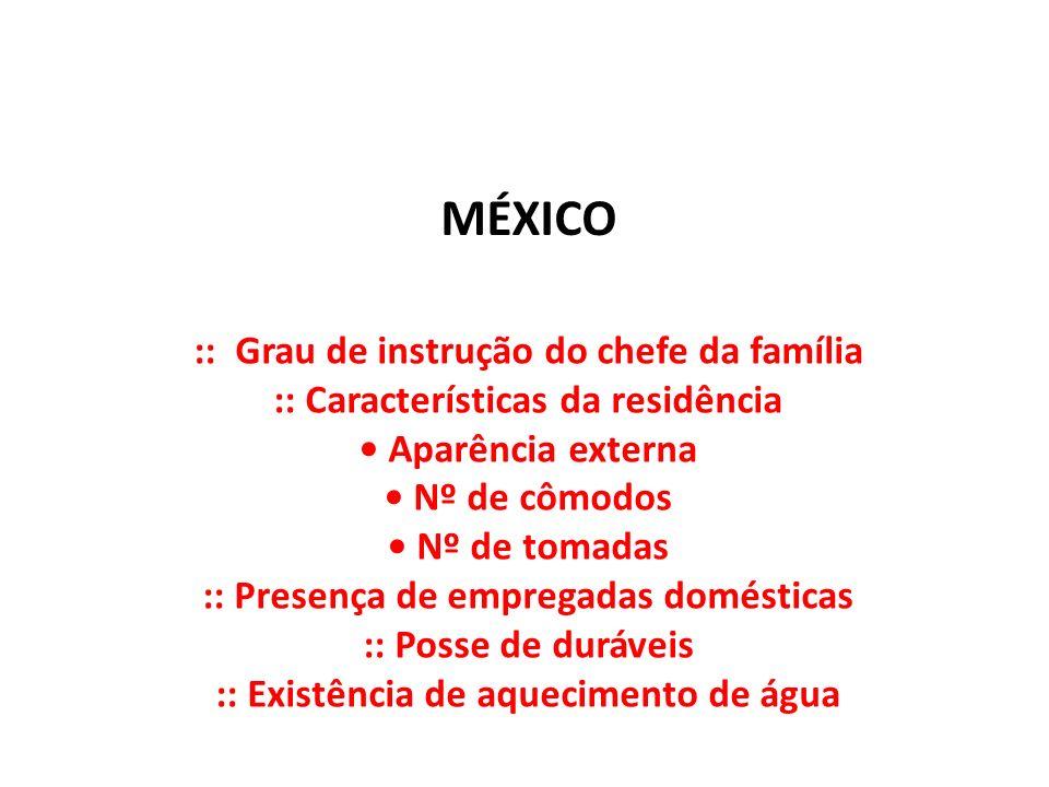 MÉXICO :: Grau de instrução do chefe da família