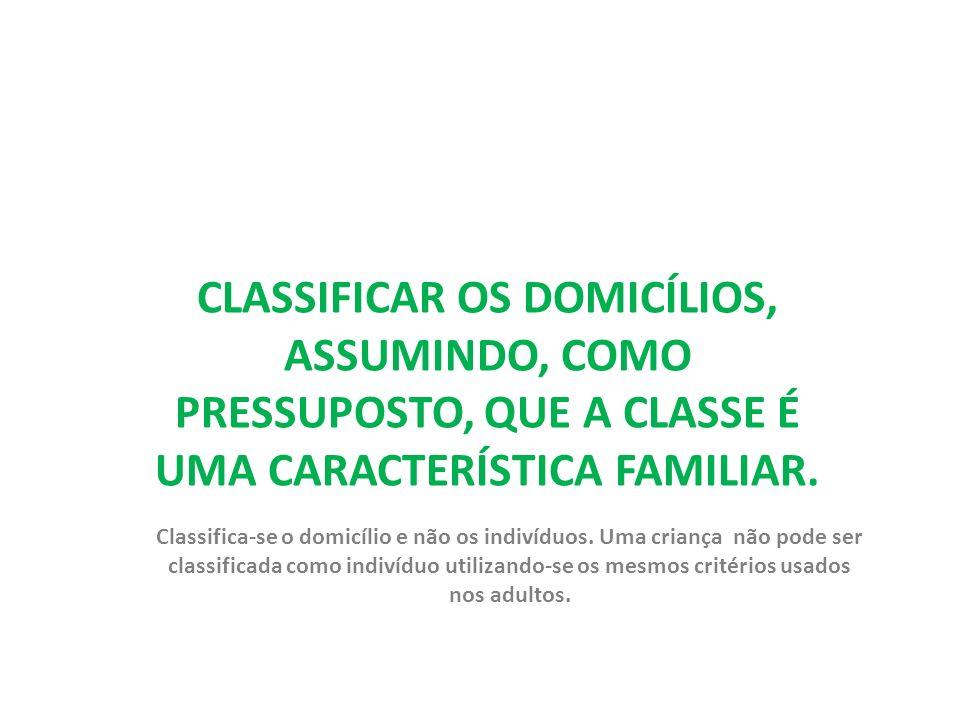 CLASSIFICAR OS DOMICÍLIOS, ASSUMINDO, COMO PRESSUPOSTO, QUE A CLASSE É UMA CARACTERÍSTICA FAMILIAR.