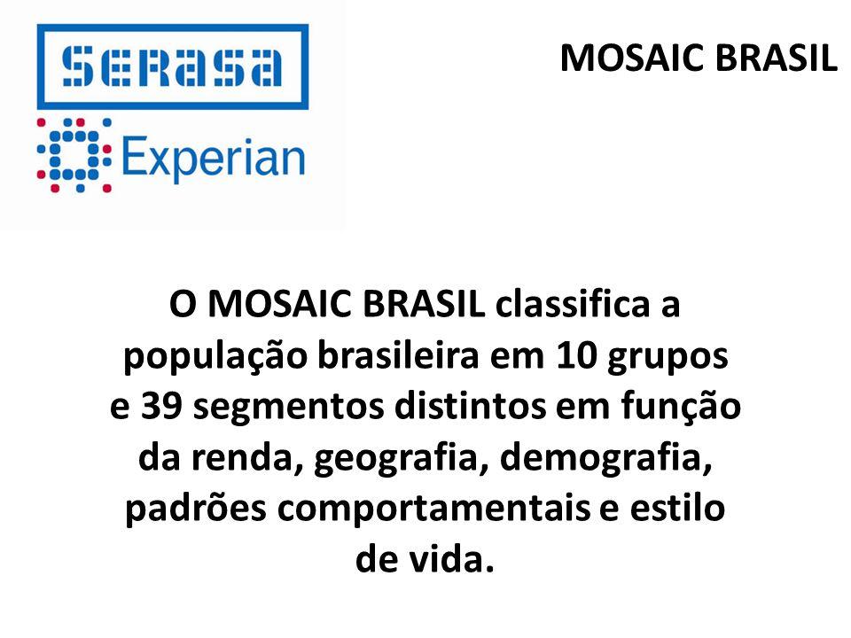 MOSAIC BRASIL