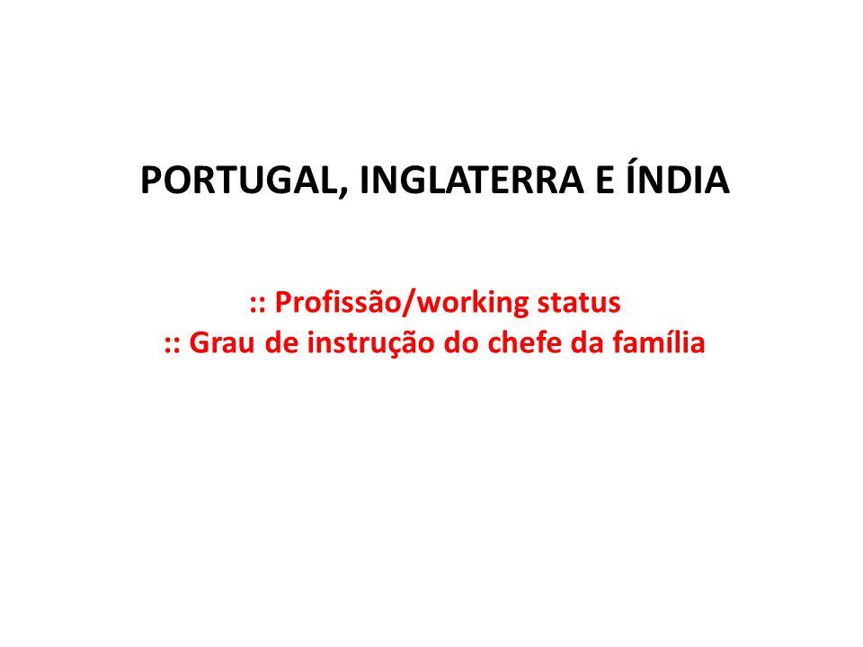 PORTUGAL, INGLATERRA E ÍNDIA