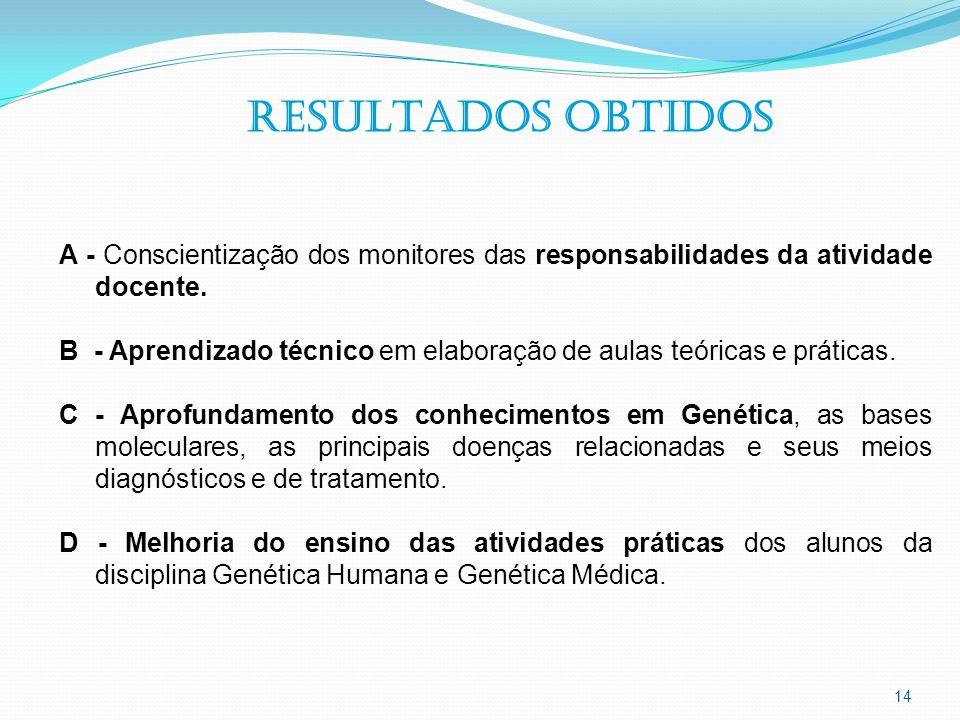 RESULTADOS OBTIDOS A - Conscientização dos monitores das responsabilidades da atividade docente.
