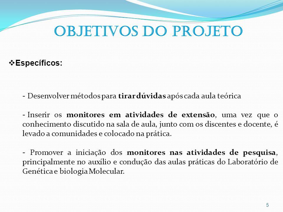 Objetivos do projeto Específicos: