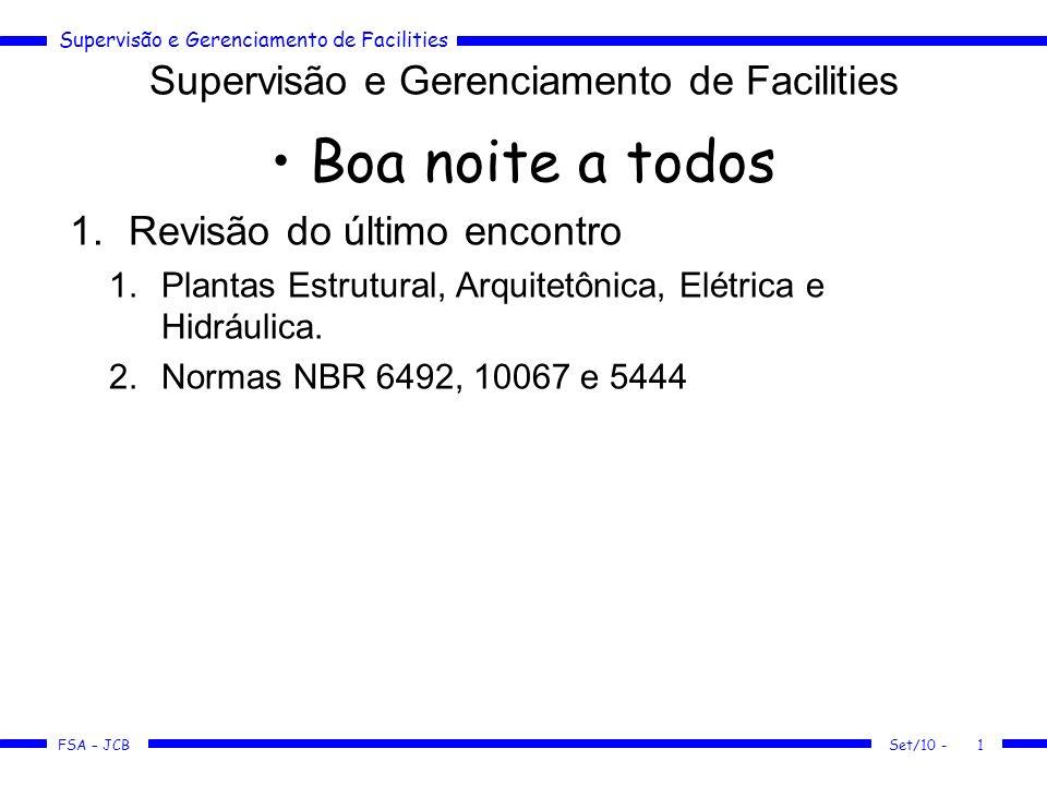 Supervisão e Gerenciamento de Facilities