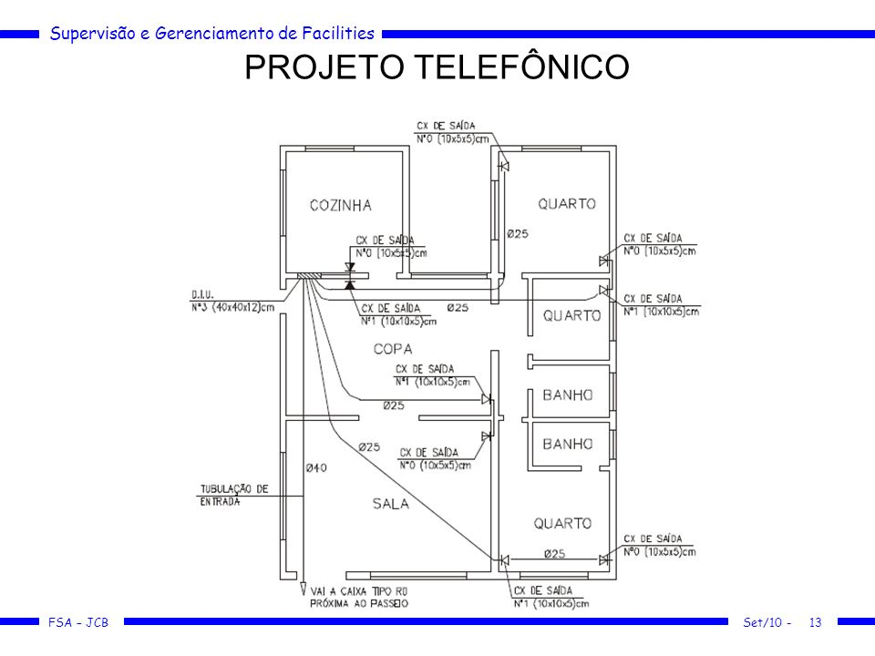 PROJETO TELEFÔNICO manual_de_projetos_telefonicos.pdf Set/10 -