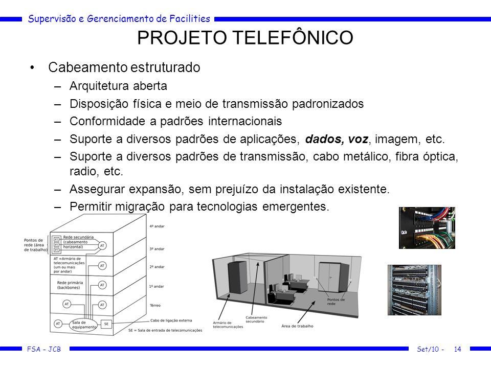 PROJETO TELEFÔNICO Cabeamento estruturado Arquitetura aberta