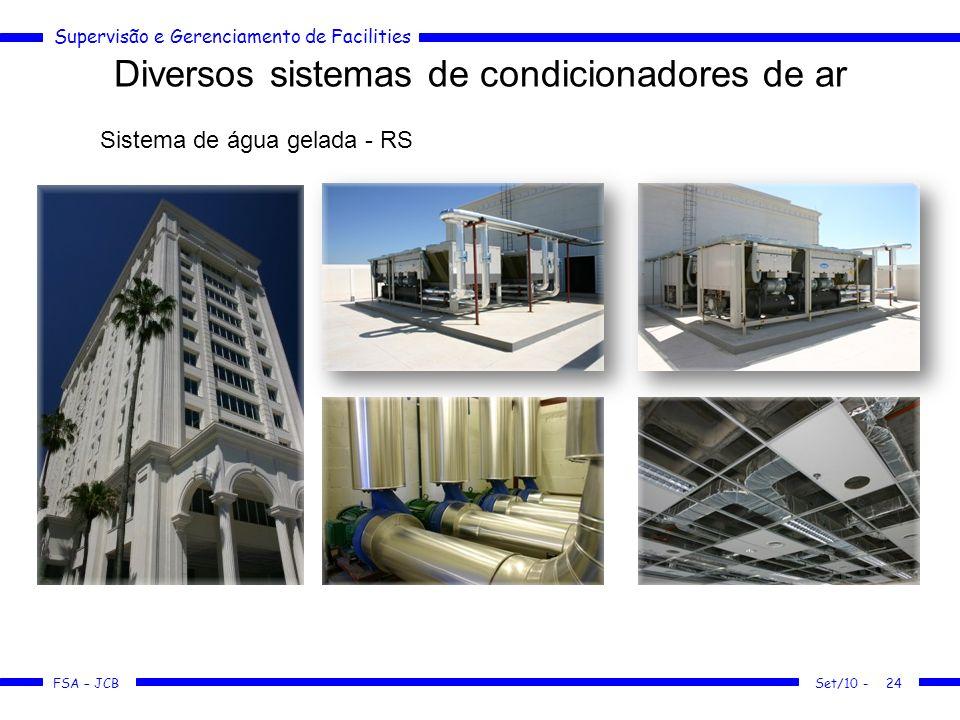 Diversos sistemas de condicionadores de ar