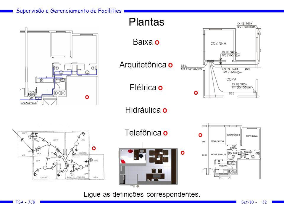 Plantas Baixa o Arquitetônica o Elétrica o Hidráulica o Telefônica o o