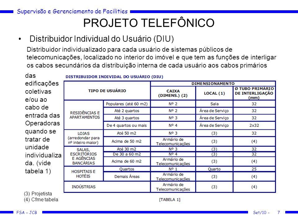 PROJETO TELEFÔNICO Distribuidor Individual do Usuário (DIU)
