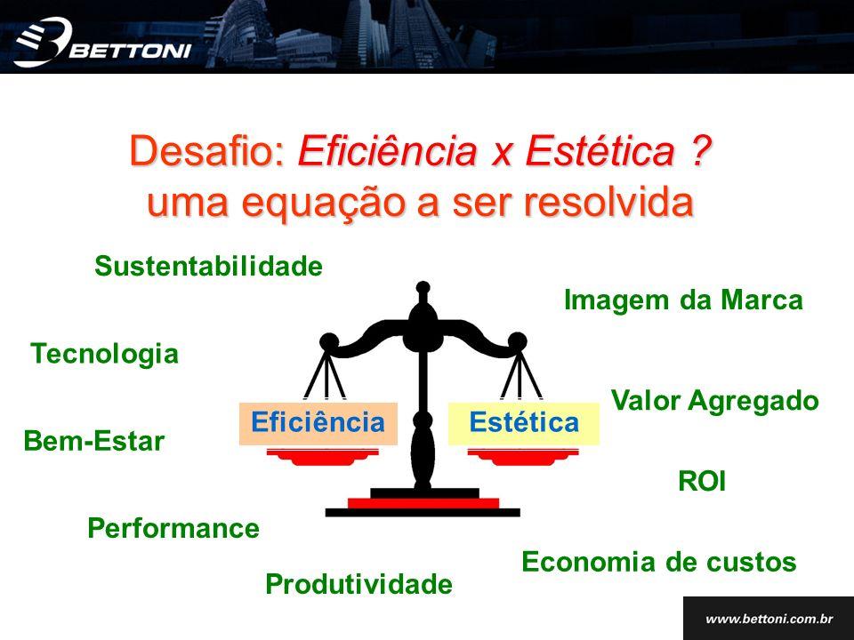 Desafio: Eficiência x Estética uma equação a ser resolvida