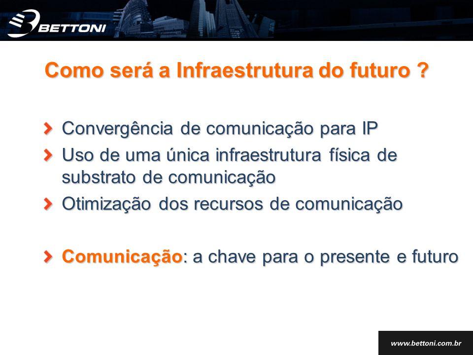 Como será a Infraestrutura do futuro