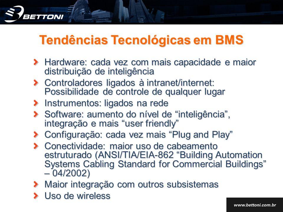 Tendências Tecnológicas em BMS