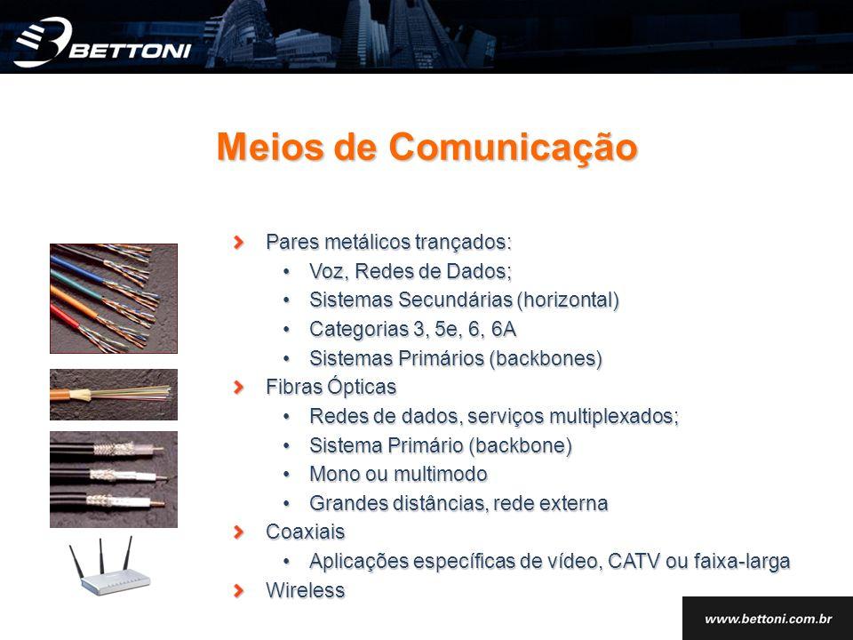 Meios de Comunicação Pares metálicos trançados: Voz, Redes de Dados;